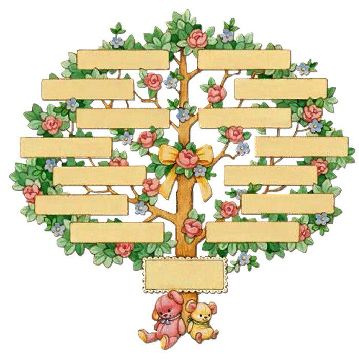 Modelos de árboles genealógicos completos - Imagui