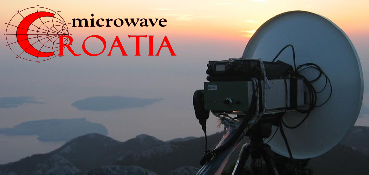 Croatia microwave
