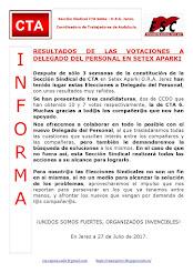 RESULTADOS DE LAS VOTACIONES A DELEGADO DEL PERSONAL EN SETEX APARKI