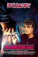 مشاهدة فيلم The Aggression Scale