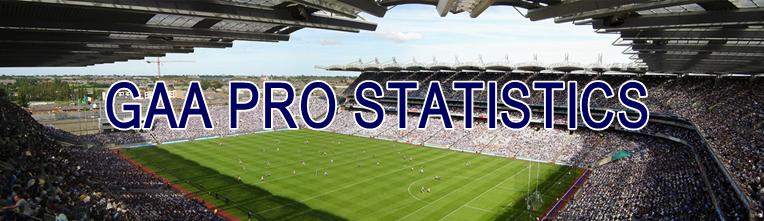 GAA Pro Statistics