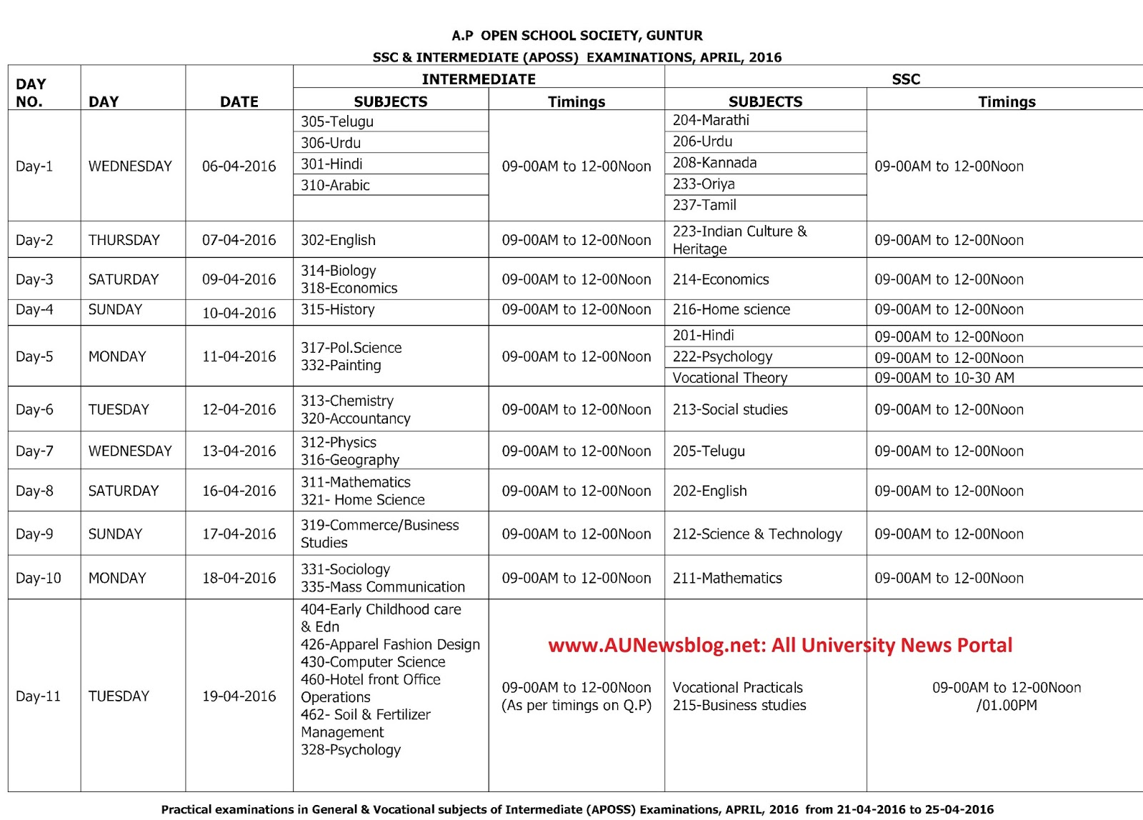 ap open school university ssc exams time table image ap open school university ssc exams 2016 time table image format