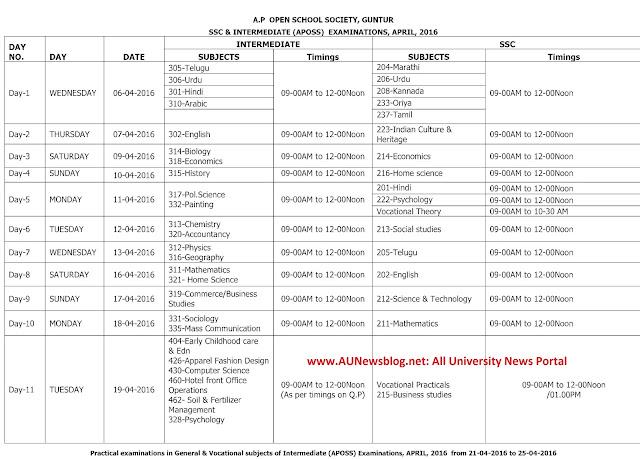 AP Open School University: SSC Exams April 2016 Time Table (Image Format)