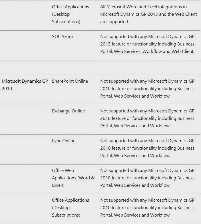 Compatibility with Microsoft Dynamics CRM 2016
