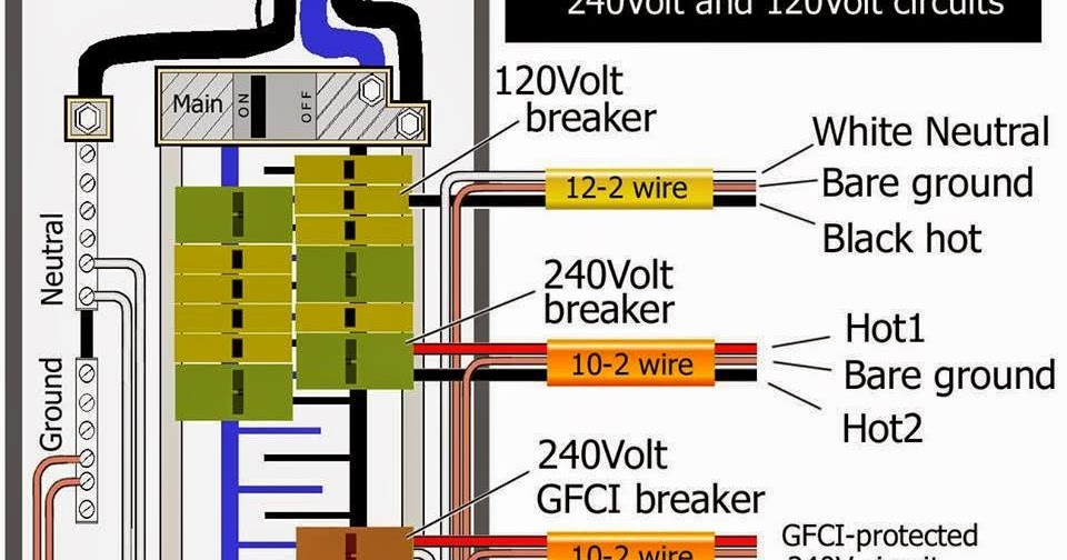 electrical engineering world ground fault circuit interrupter gfci outlet wiring diagram