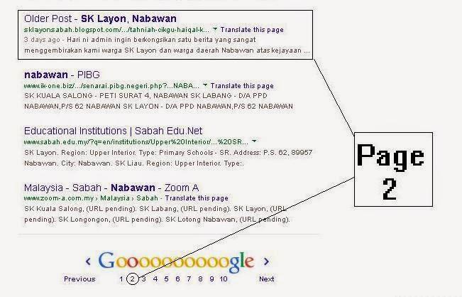 SEO Keyword Sekolah Kebangsaan Layon Sabah