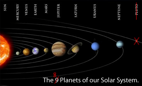 Blognya Indah Nama Planet Di Tata Surya