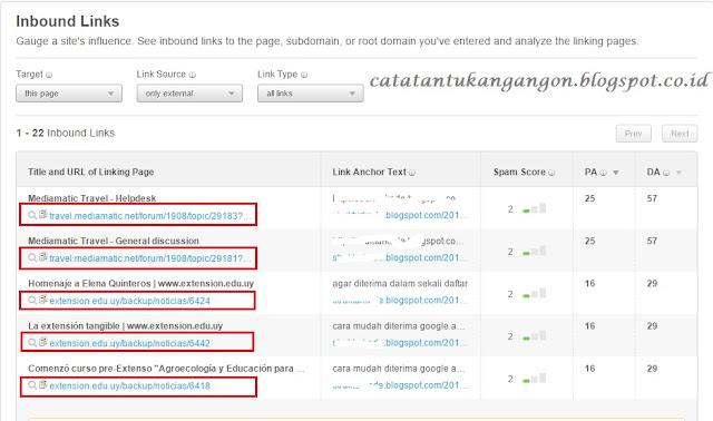 Melihat Backlink Blog Kompetitor