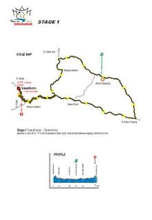 etape 1 tour de singkarak 2012