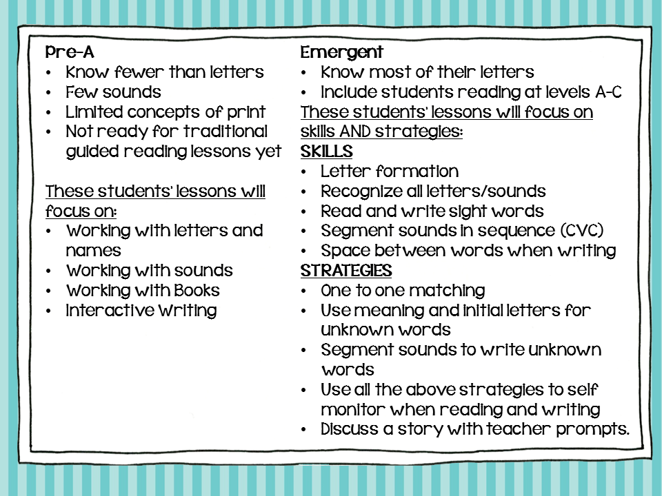 Chapter Three of the Next Step Nonreaders and Emergent Guided – Sample Guided Reading Lesson Plan Template