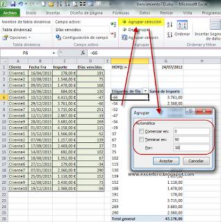Calcular un aging de deuda con tablas dinámicas de Excel.