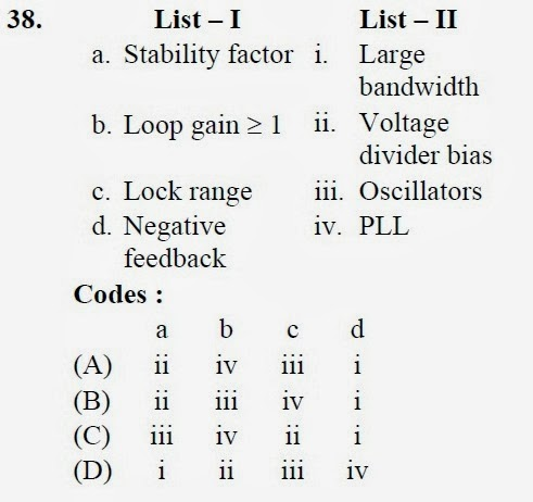 2012 December UGC NET in Electronic Science, Paper II, Questions 38