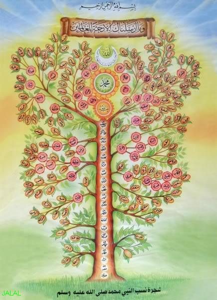 Khadidjeh Nâderi Beni - Le motif et la symbolique de l'arbre dans le Coran