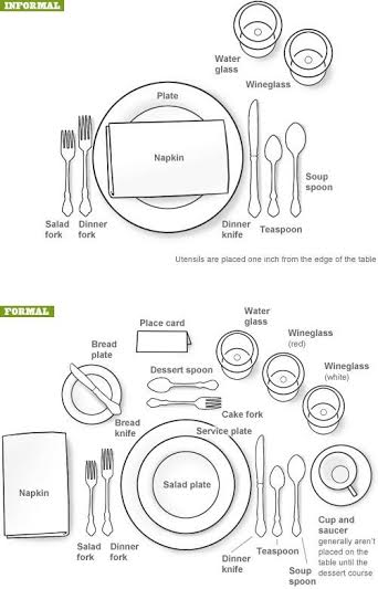 disposição talheres mesa jantar