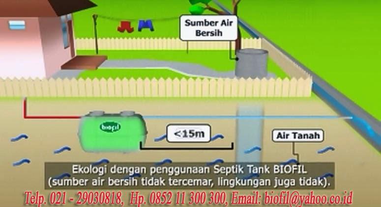 cara kerja septic tank biofil, cara pasang, induro, biocomb, biomaster, biotech, biofive, biogift, toilet portable fibreglass