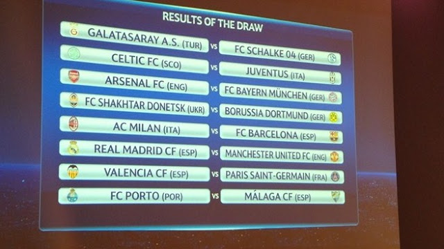 Jadual Round Of 16 UEFA Champions League 2012/2013