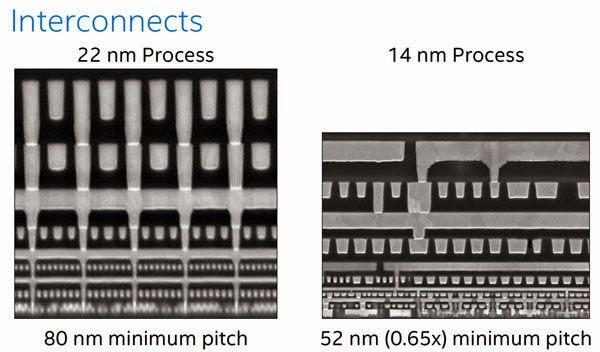 сравнение процессора 14-нм и 22-нм
