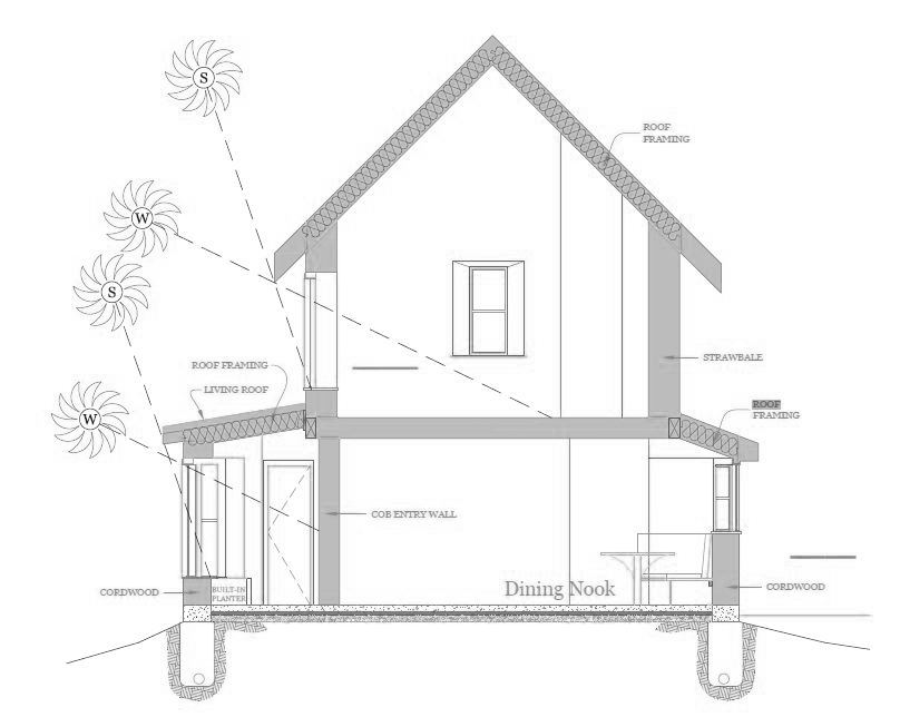build naturally   blog  collaborate with the sun   passive solar design basics