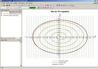 программы для построения графиков Форекс