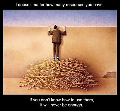 資源的運用