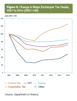 The Last Few Years Have Seen Widespread Interest In The Flat Tax Hong Kong Had Long Had A Flat Tax In 1994 Estonia Followed Suit