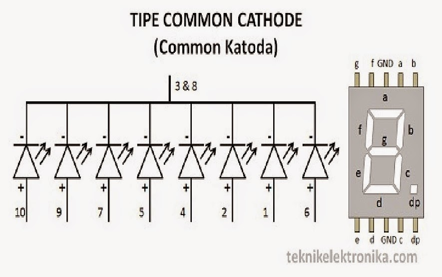common cathode 7 segment diagram html