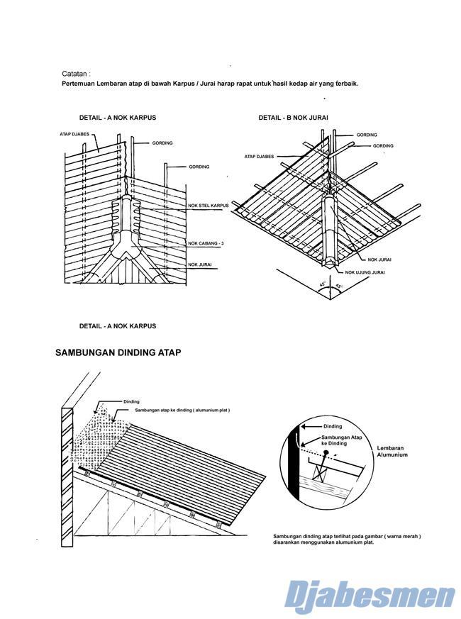 Atap Asbes Djabesmen Harga Jabesmen Teknik Pemasangan