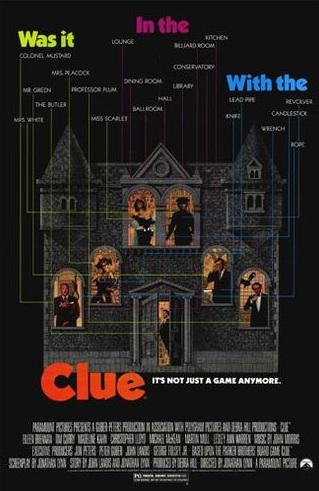 Neko Random Clue 1985 Film Review