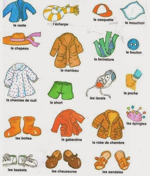 Le fran ais pour tous les v tements s 39 habiller - Les vetements d hiver ...
