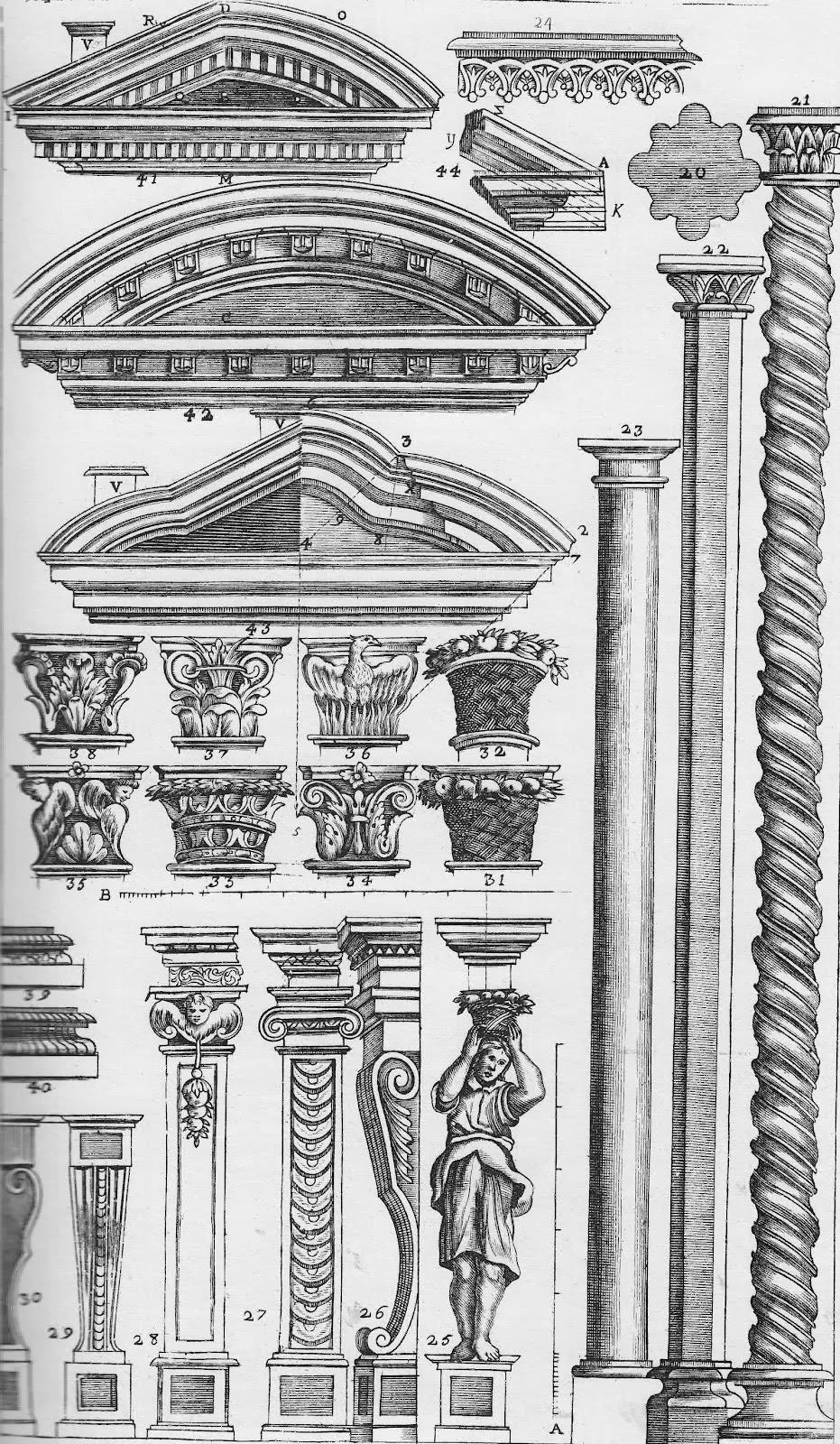 Barroco caracter sticas de la arquitectura vivirarte for Caracteristicas de la arquitectura