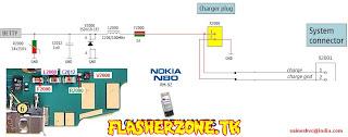 Nokia n80 charging ways jumper diagram hardware solution
