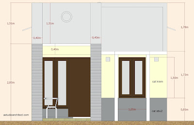 Desain rumah mungil sederhana 5x7m