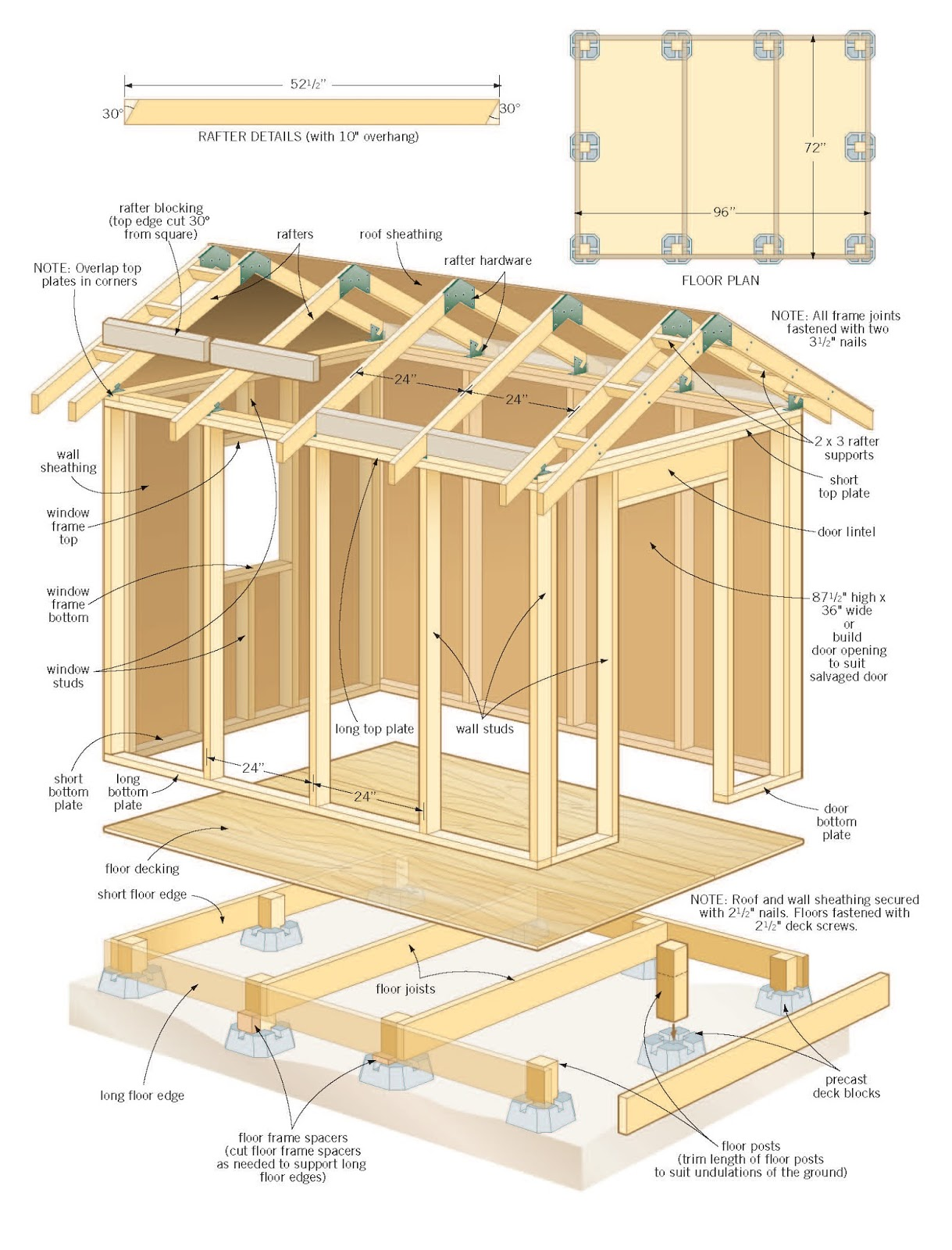 Dogs run farm building a garden shed high school geometry for Atv shed plans