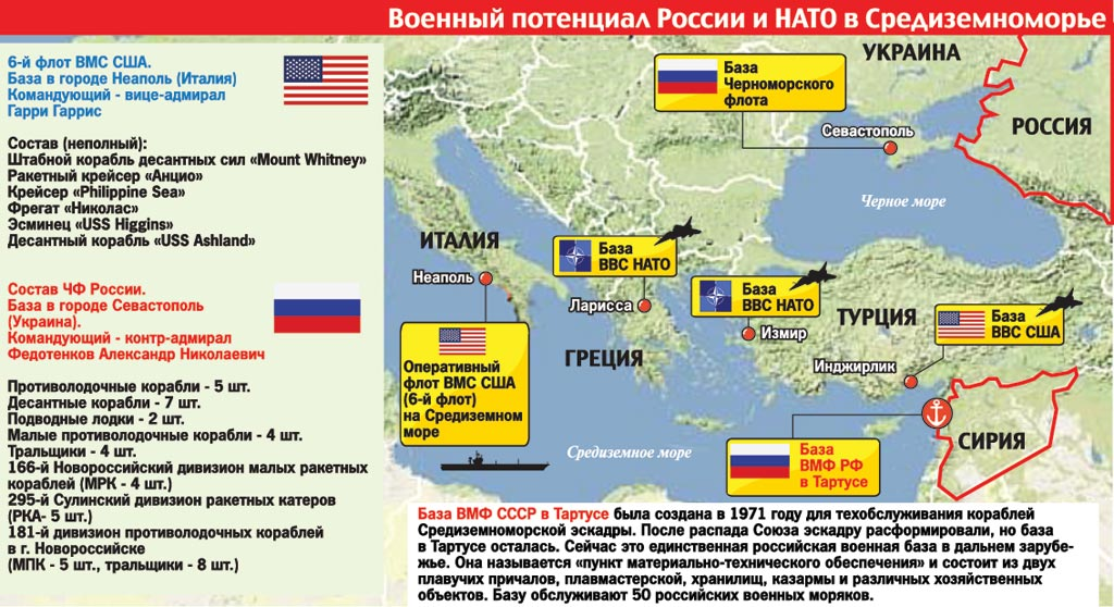 Russian Bases In Syria The Window To The Mediterranean Sea - Map of us bases around russia