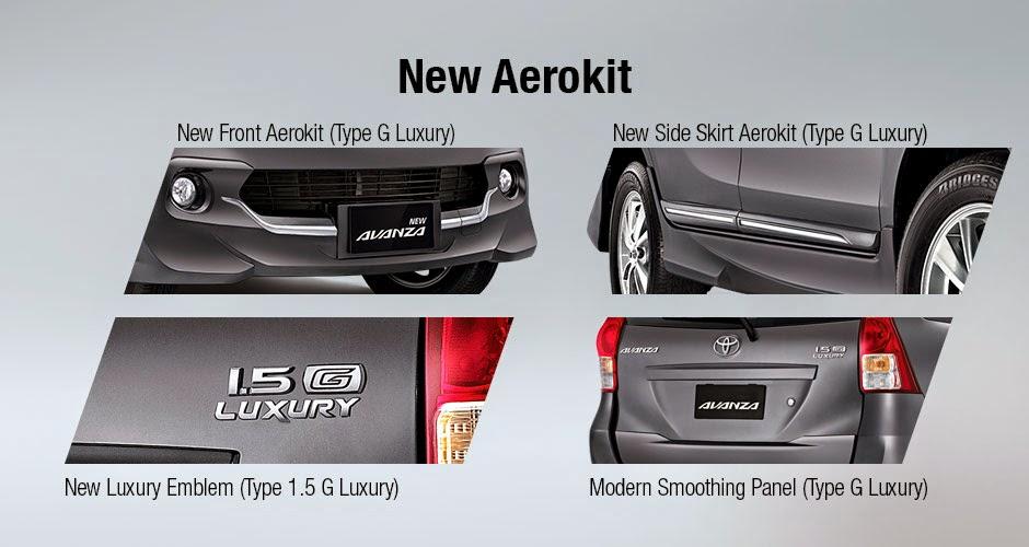 New Aero Kit