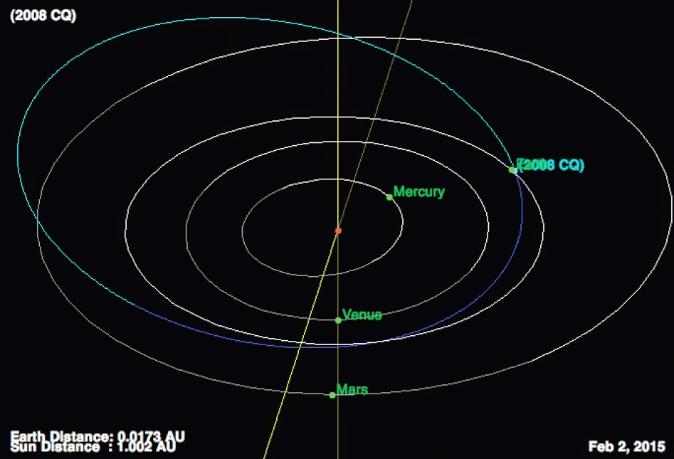 http://sciencythoughts.blogspot.co.uk/2015/02/asteroid-2008-cq-passes-earth.html