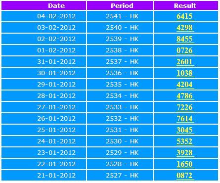 Hk prize | Result HK Pools 6D Tercepat. 2020-03-25