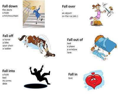 一些關於 fall 的用法