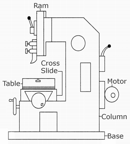 parts of planer machine