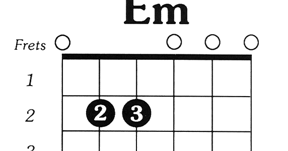 Catchy Guitar Chords And Dynamics E Minor Chord