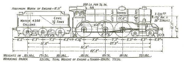Steam Memories: LNER B17 or Sandringham cl on b-17 cutaway view, b-17 manual, b16a block diagram, cyclone diagram, integra radio diagram, b 17 bomber diagram, b16a2 head diagram, b-17 blueprints, b-17 flying fortress, b-17 drawings to scale dwg, b-24 diagram, b-17 pencil drawings, b-29 superfortress bomber diagram, 91 integra hoses diagram, 93 honda civic obd diagnosis diagram, b-17 production, b-17 engines and superchargers, 2004 toyota tacoma stereo wiring diagram, 95 accord radio harness diagram,