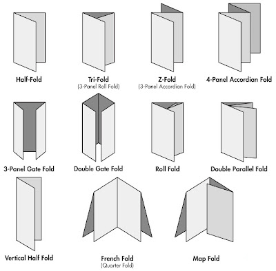 Types of Paper Folds Chart