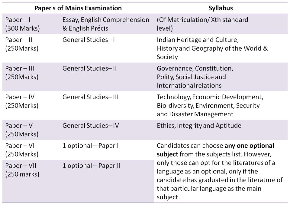 national merit scholarship essay prompt 2013