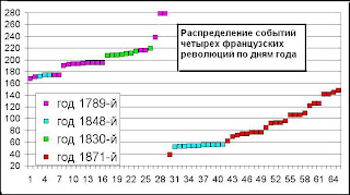 http://4.bp.blogspot.com/--rMe1yL3mRU/TwmksRavHyI/AAAAAAAAAP4/IcC8fOpW97k/s320/0044+Revolution.JPG