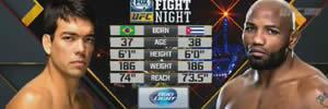 UFC: Vídeo da luta - Lyoto Machida x Yoel Romero