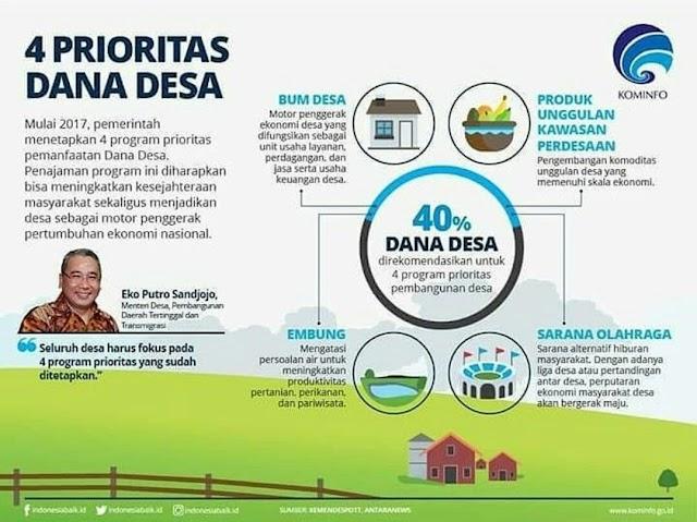 4 priotitas #Dana #Desa