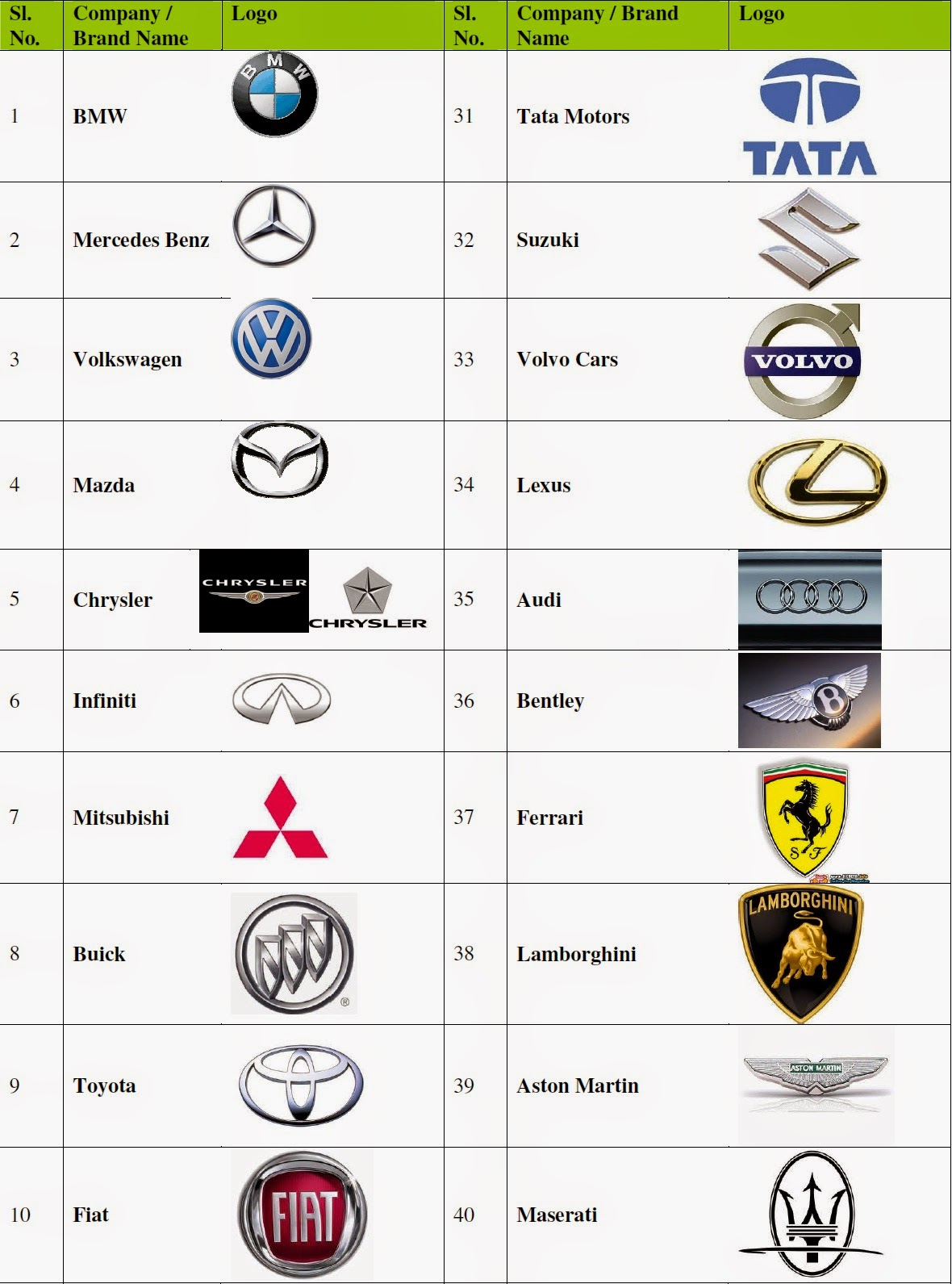 Car Brand Icons Car Pictures Car Canyon - Cars sign and names