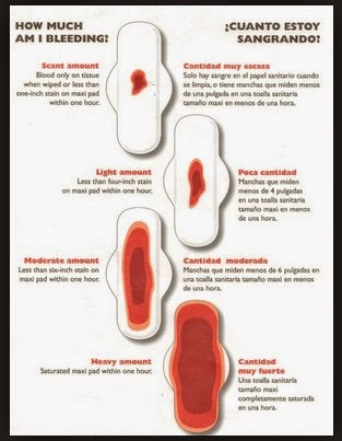 bleeding vagina Symptoms
