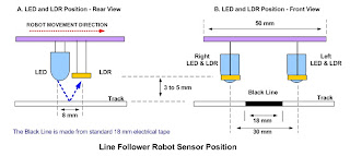 Rangkaian Robot sederhana