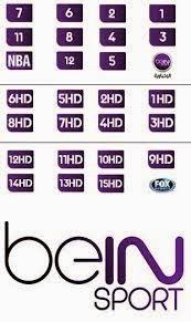 تردد قناة بى ان سبورت bein Sports hd12 2014 على قمر النايل سات